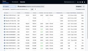 Aperçu de la plateforme Saxo Investors
